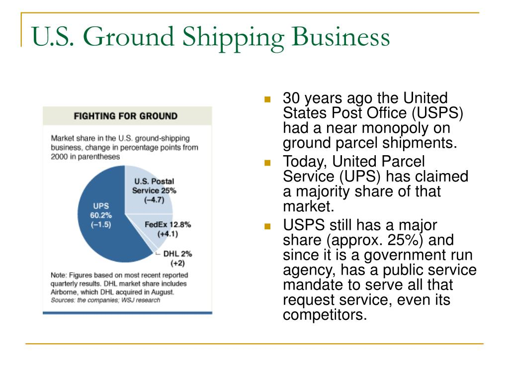U.S. Ground Shipping Business