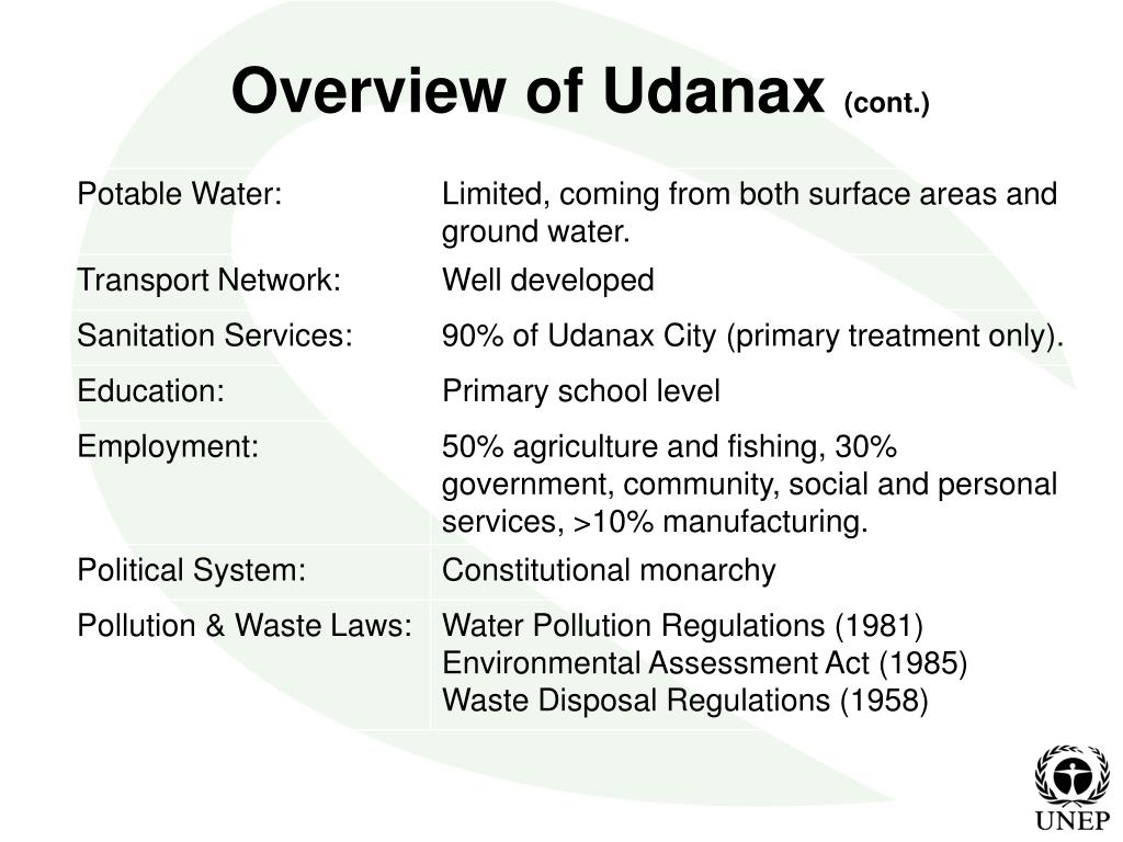 Overview of Udanax