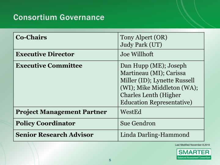 Consortium Governance