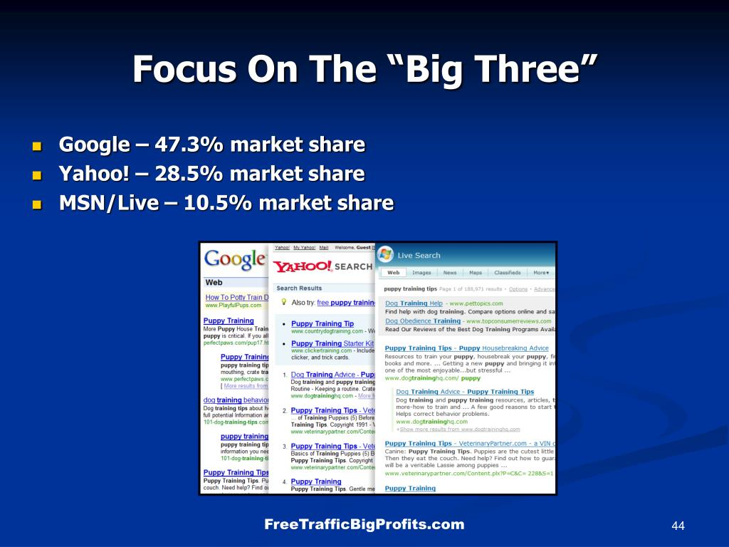 "Focus On The ""Big Three"""