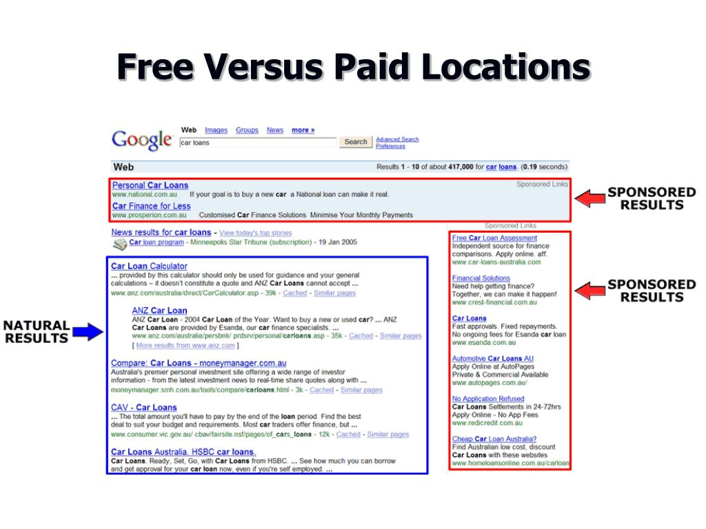 Free Versus Paid Locations