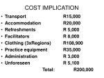 cost implication