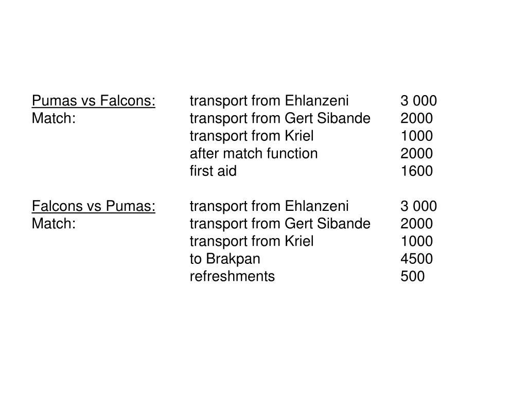 Pumas vs Falcons: