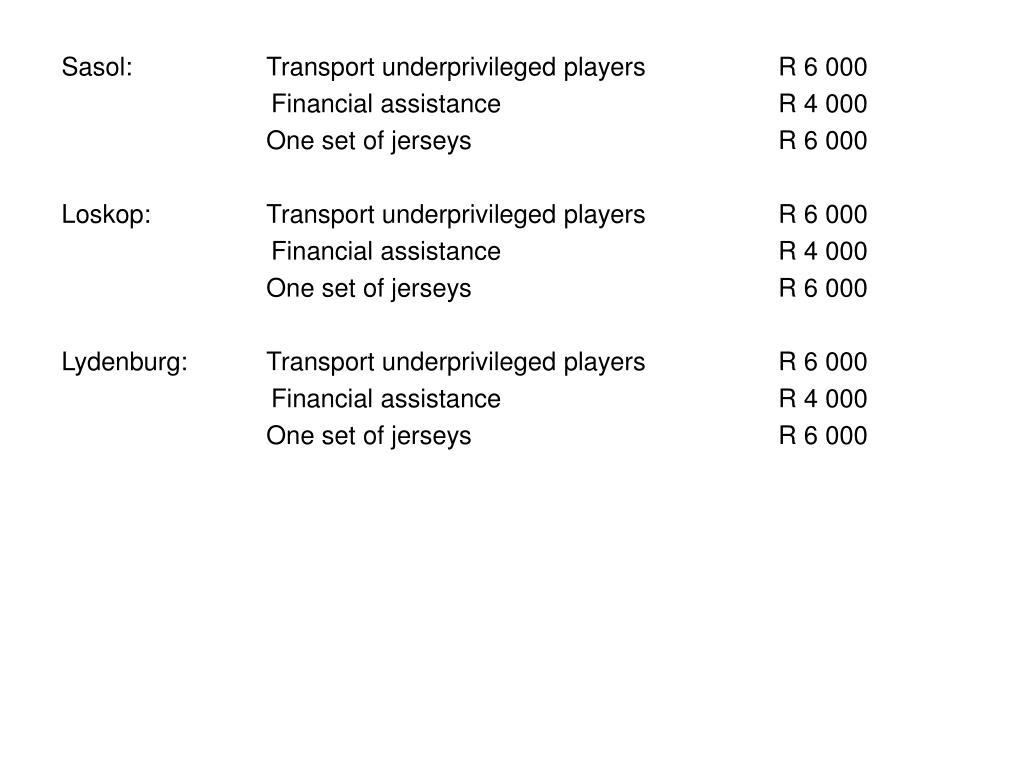 Sasol:Transport underprivileged playersR 6 000
