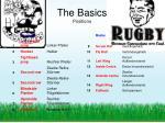 the basics positions