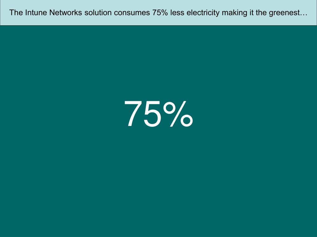 The Intune Networks solution consumes 75% less electricity making it the greenest…