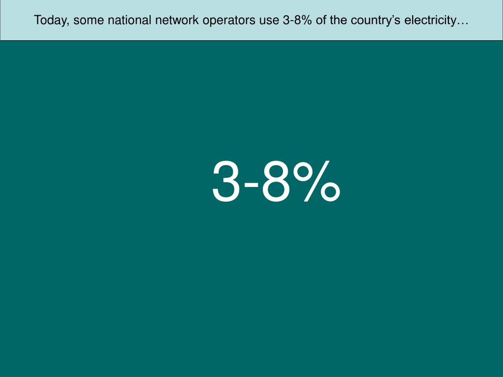 Today, some national network operators use 3-8% of the country's electricity…