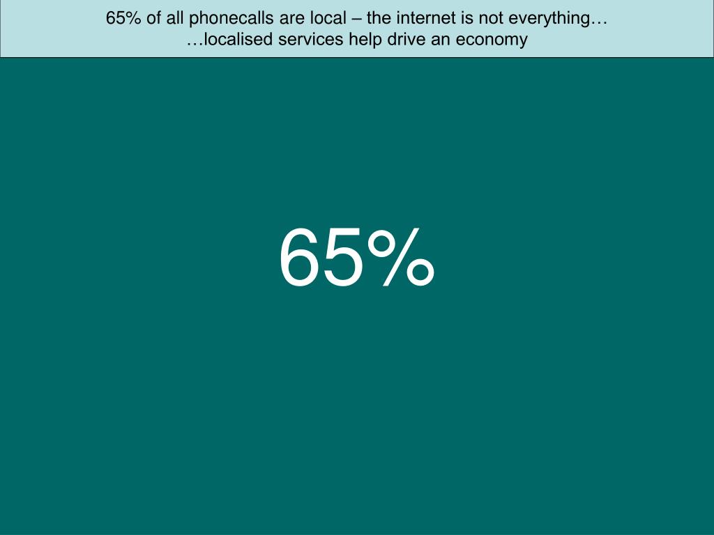 65% of all phonecalls are local – the internet is not everything…
