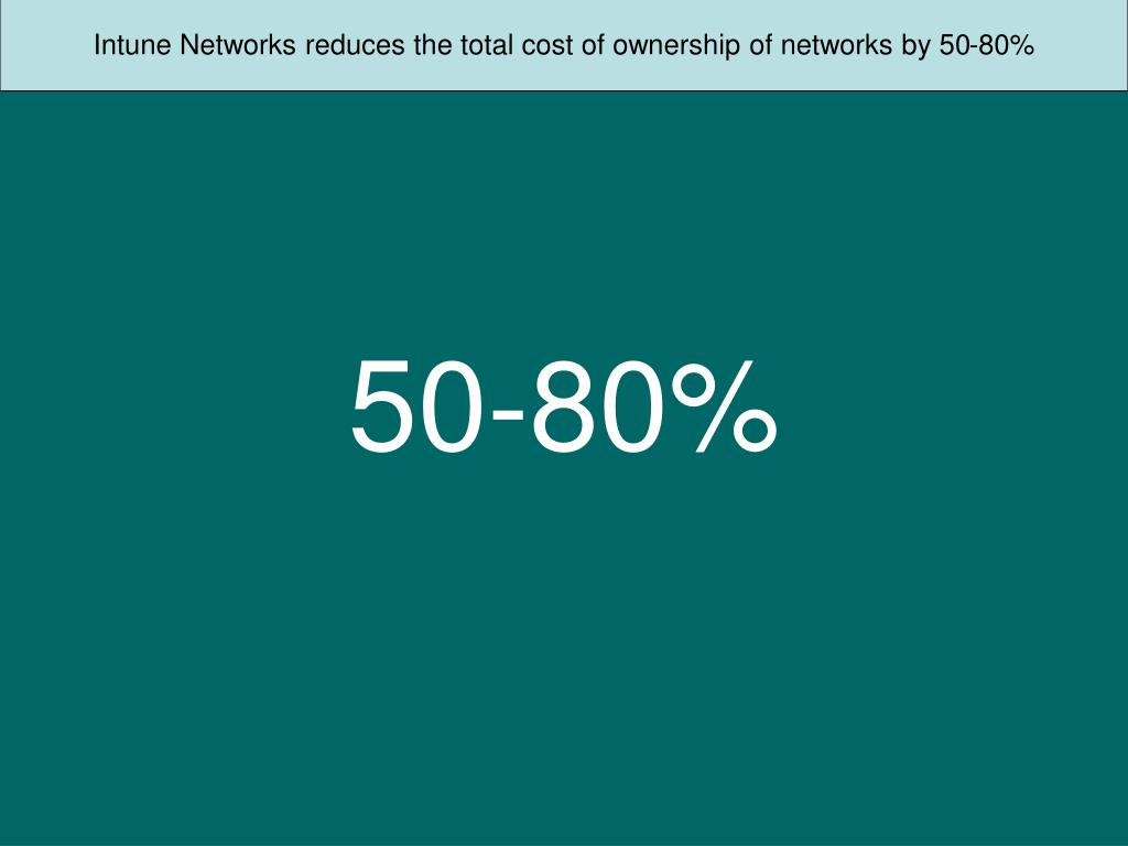 Intune Networks reduces the total cost of ownership of networks by 50-80%