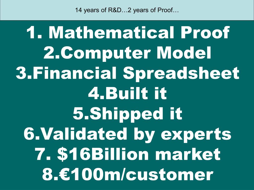 14 years of R&D…2 years of Proof…