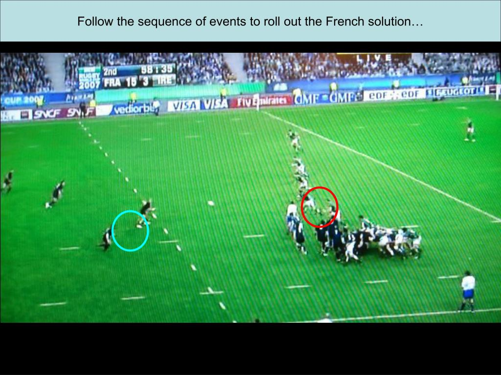 Follow the sequence of events to roll out the French solution…