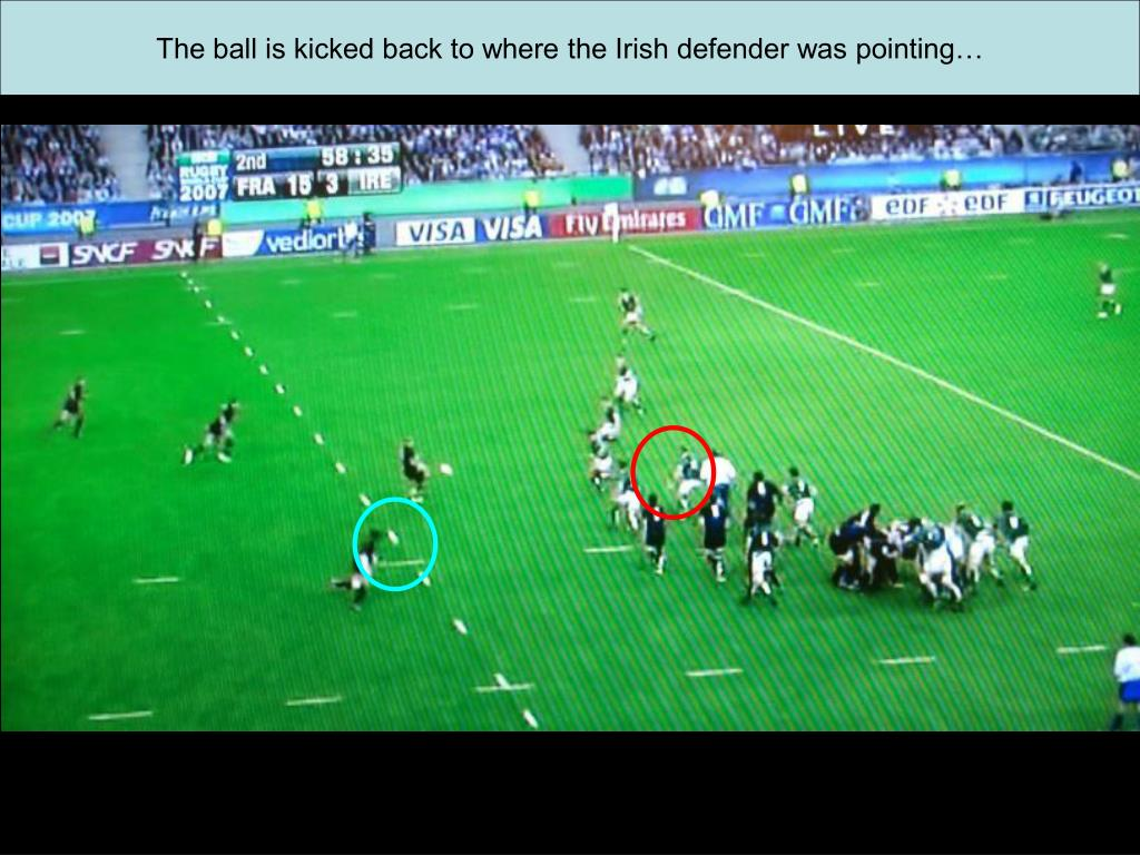 The ball is kicked back to where the Irish defender was pointing…
