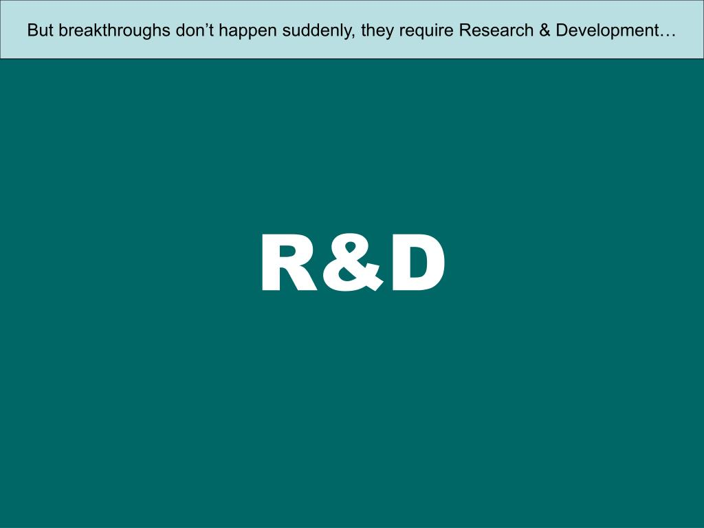 But breakthroughs don't happen suddenly, they require Research & Development…
