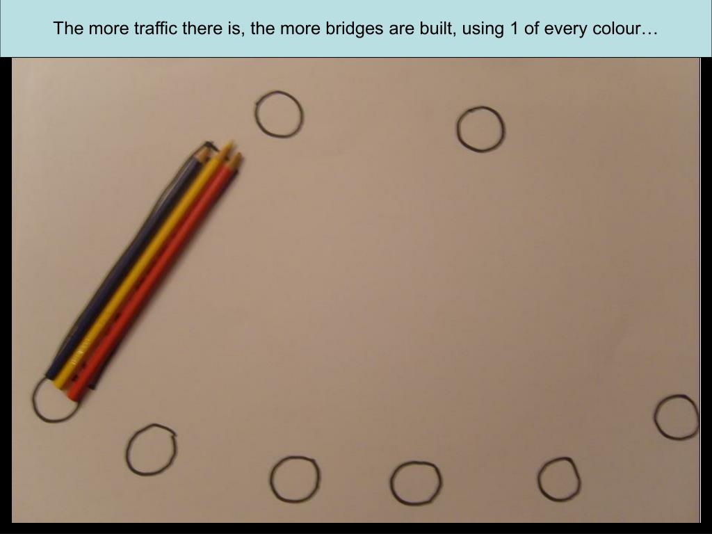 The more traffic there is, the more bridges are built, using 1 of every colour…