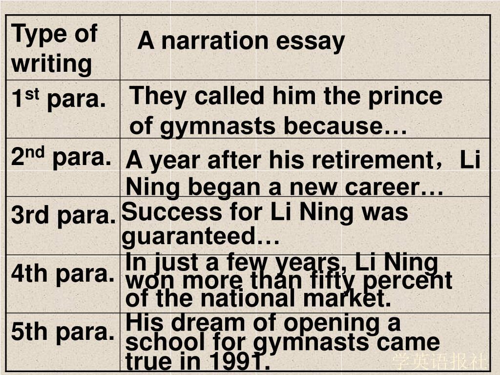 A narration essay