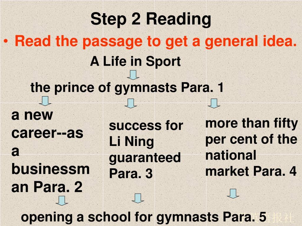 Step 2 Reading