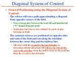 diagonal system of control