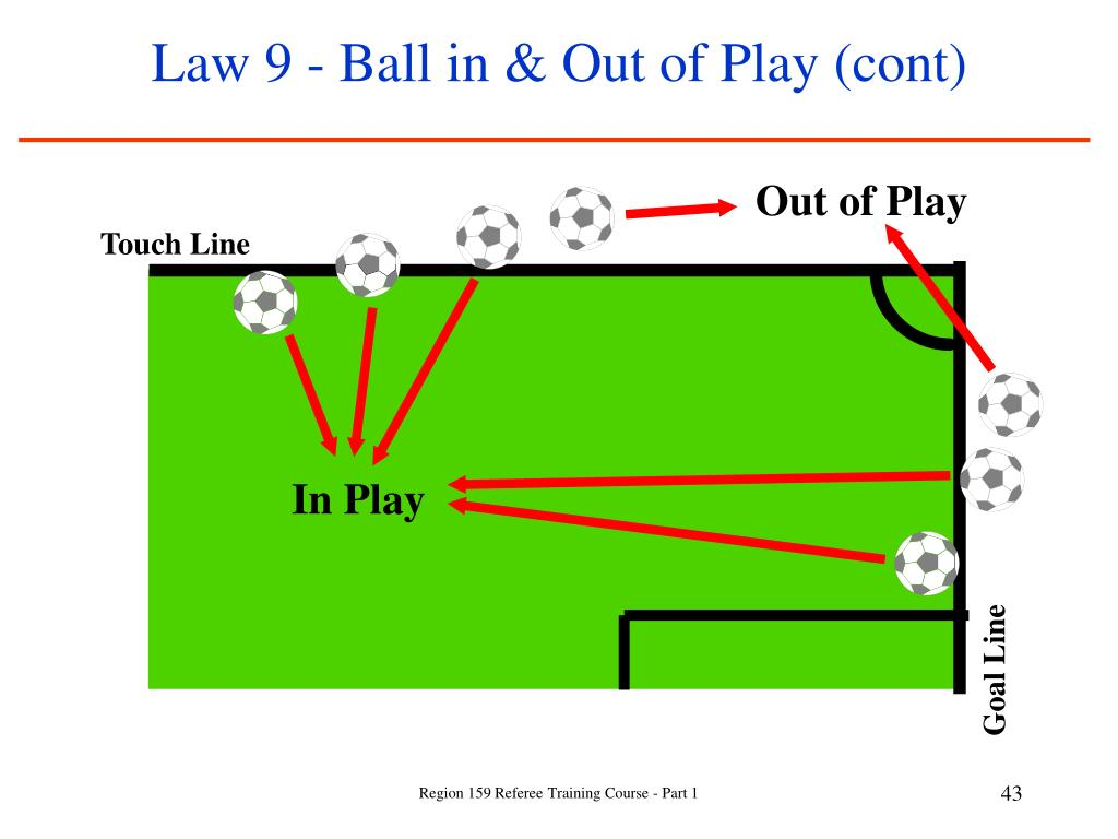 Law 9 - Ball in & Out of Play (cont)