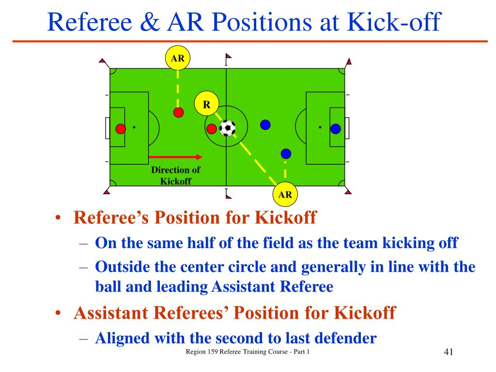 Referee's Position for Kickoff