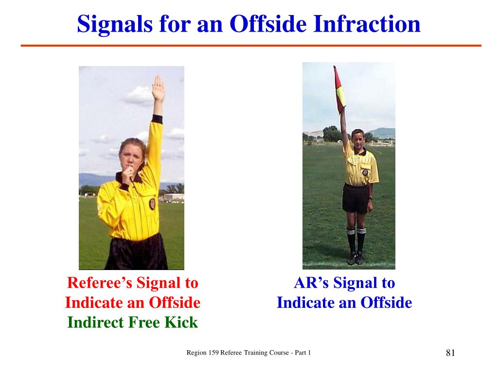 Signals for an Offside Infraction