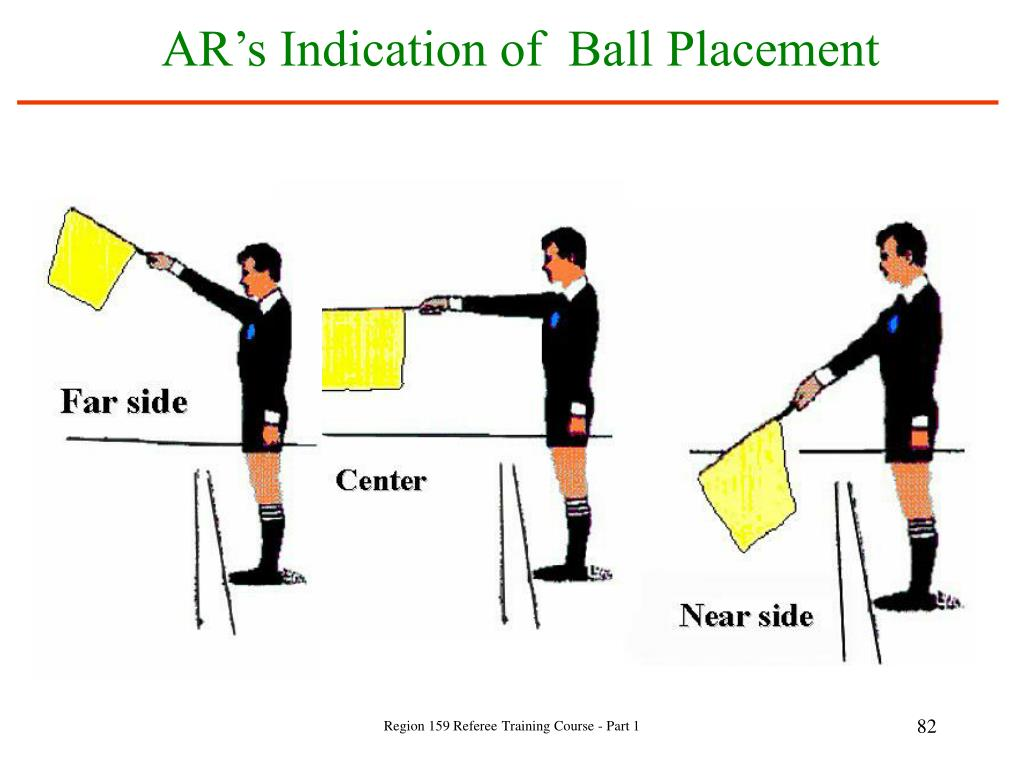 AR's Indication of  Ball Placement