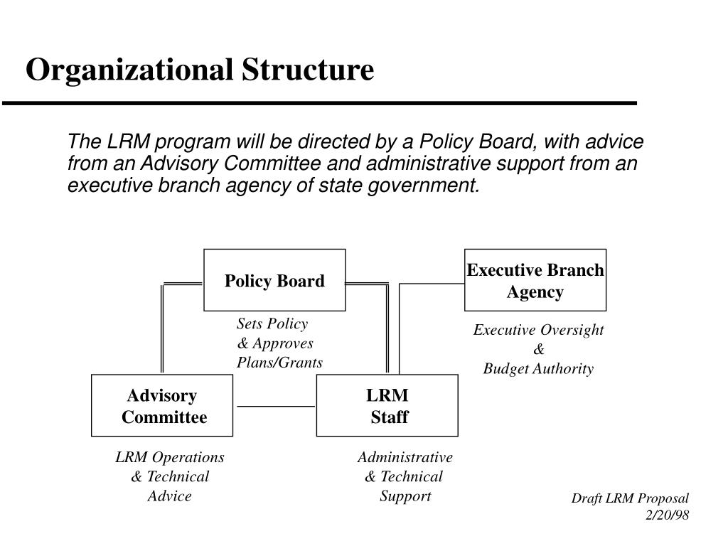 Policy Board