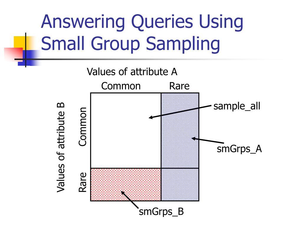 sample_all