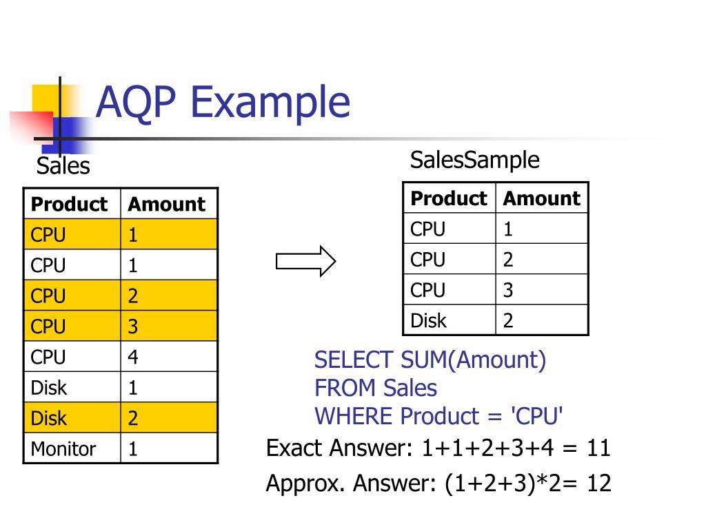 AQP Example