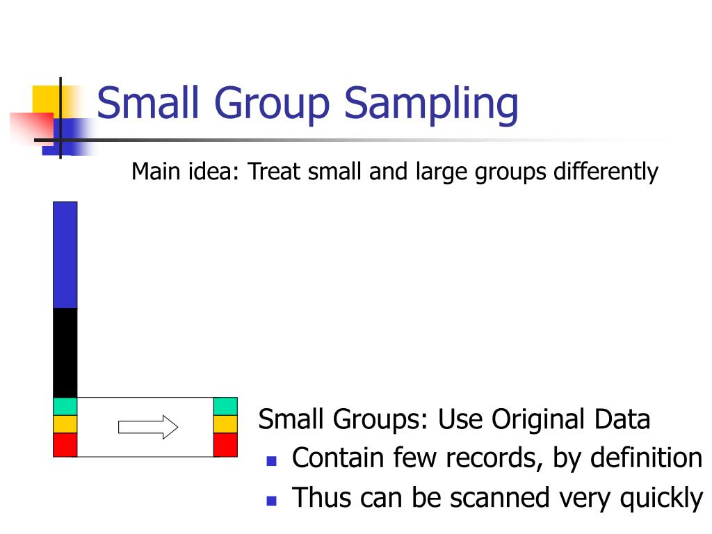 Small Group Sampling