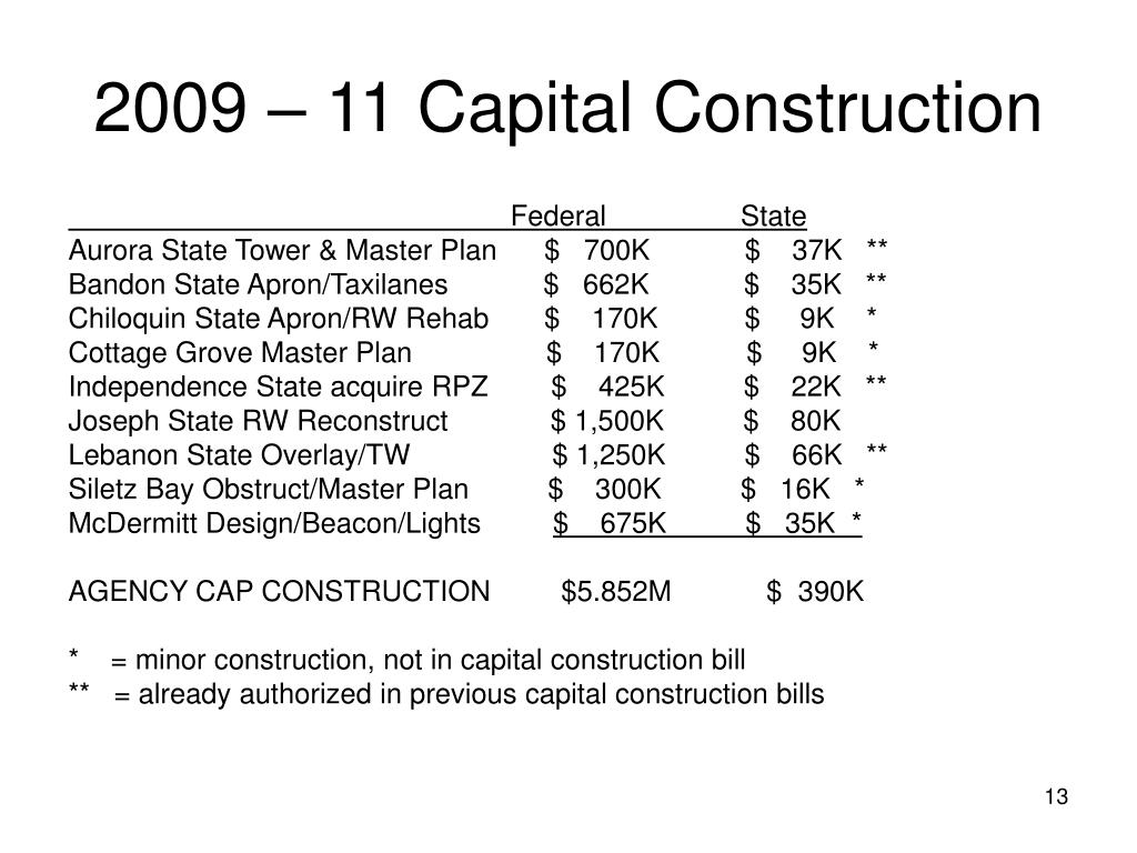 2009 – 11 Capital Construction