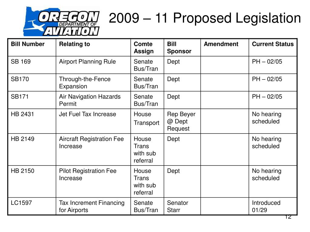 2009 – 11 Proposed Legislation