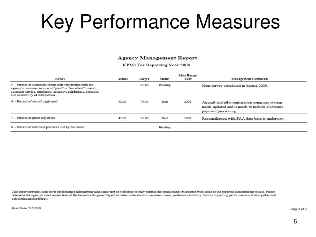 Key Performance Measures