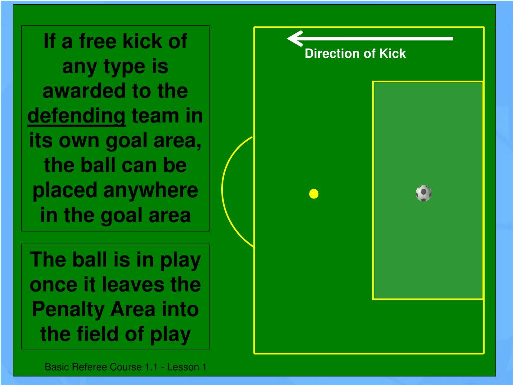 If a free kick of any type is awarded to the