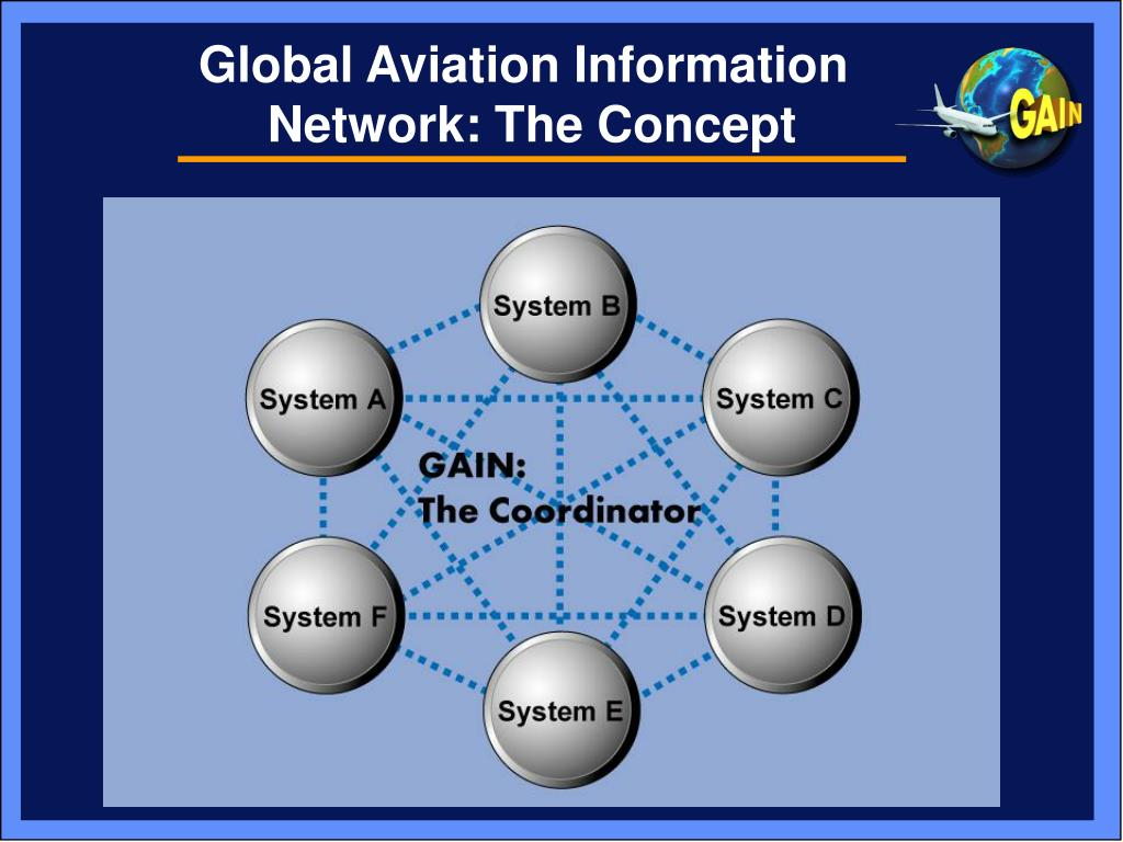 Global Aviation Information