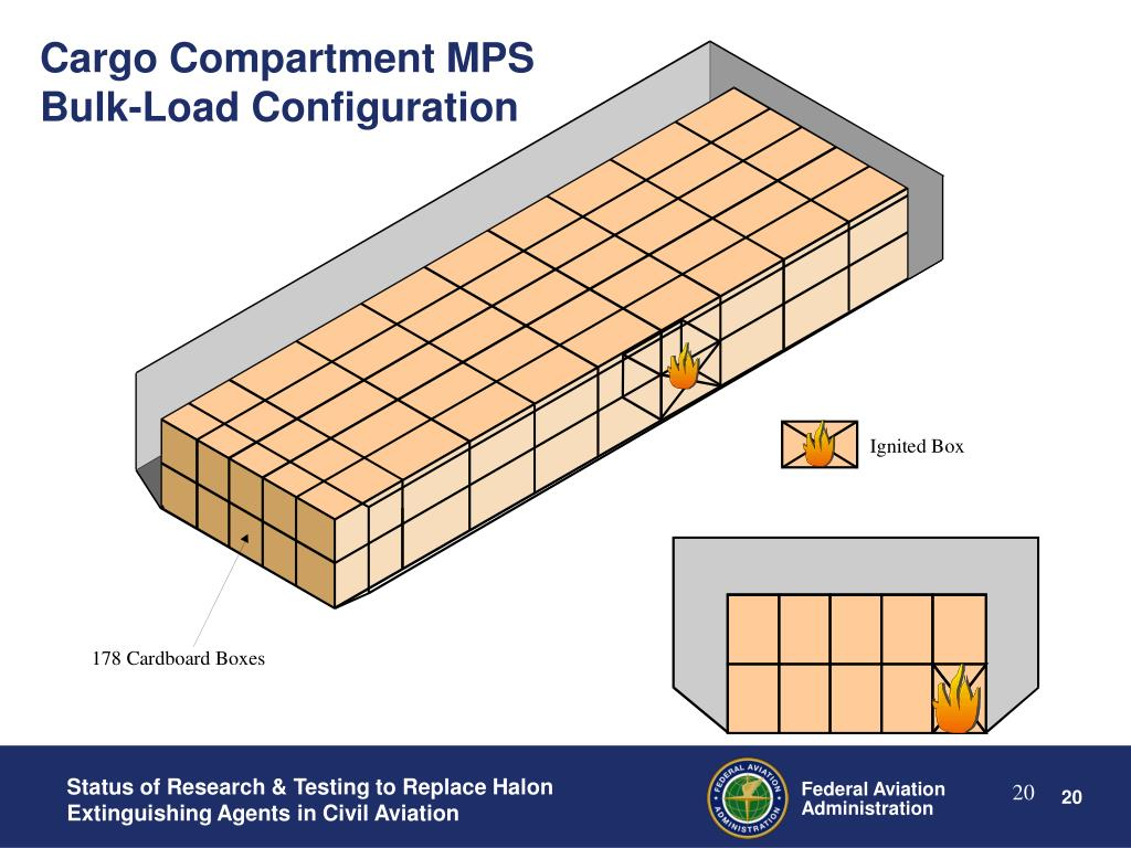 Cargo Compartment MPS