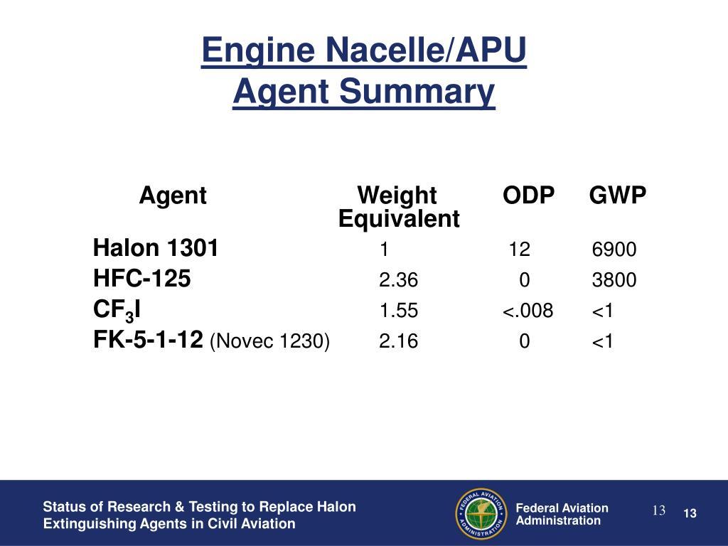 Engine Nacelle/APU