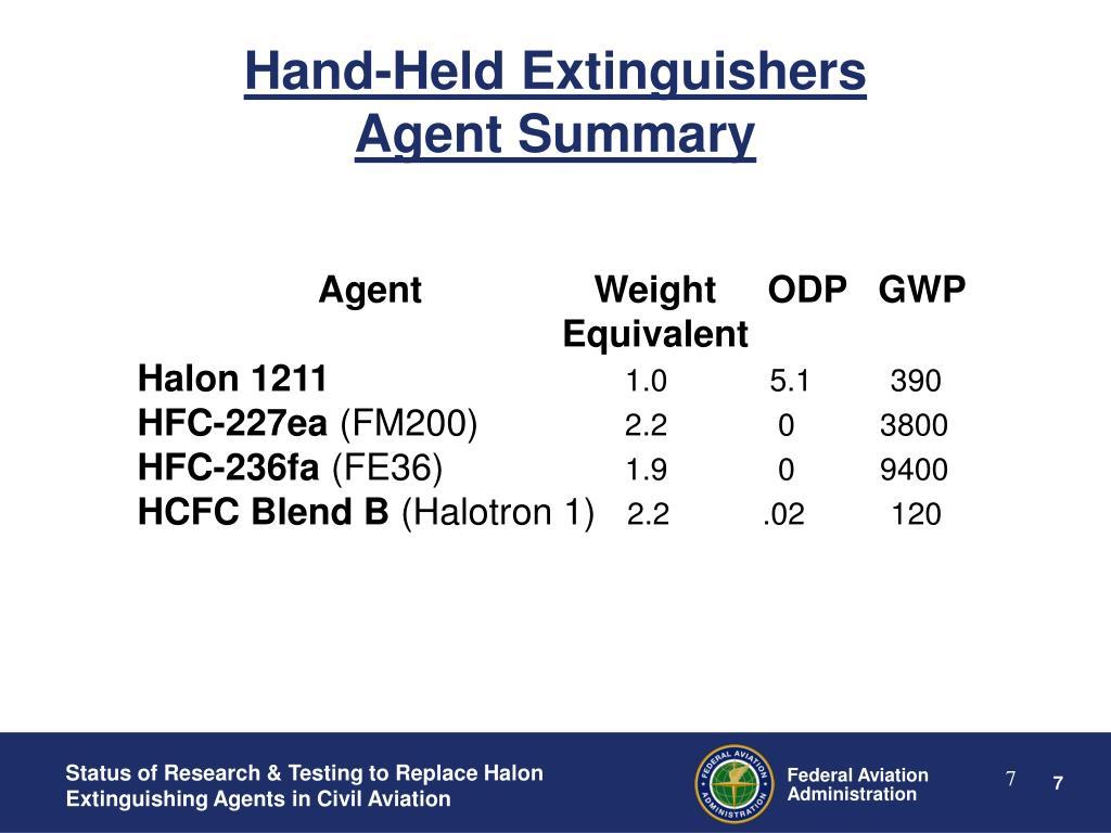 Hand-Held Extinguishers