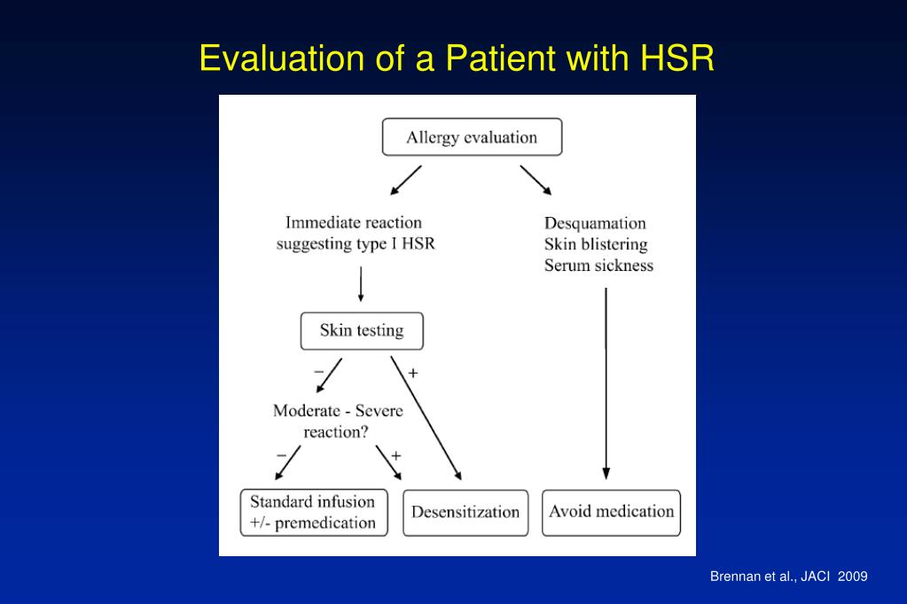 Evaluation of a Patient with HSR