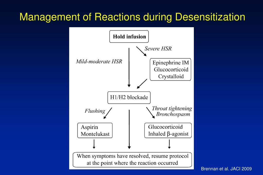 Management of Reactions during Desensitization