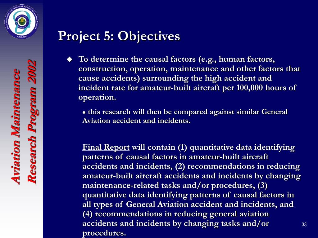 Project 5: Objectives