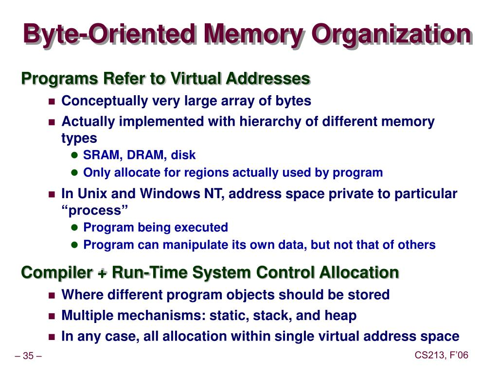 Byte-Oriented Memory Organization