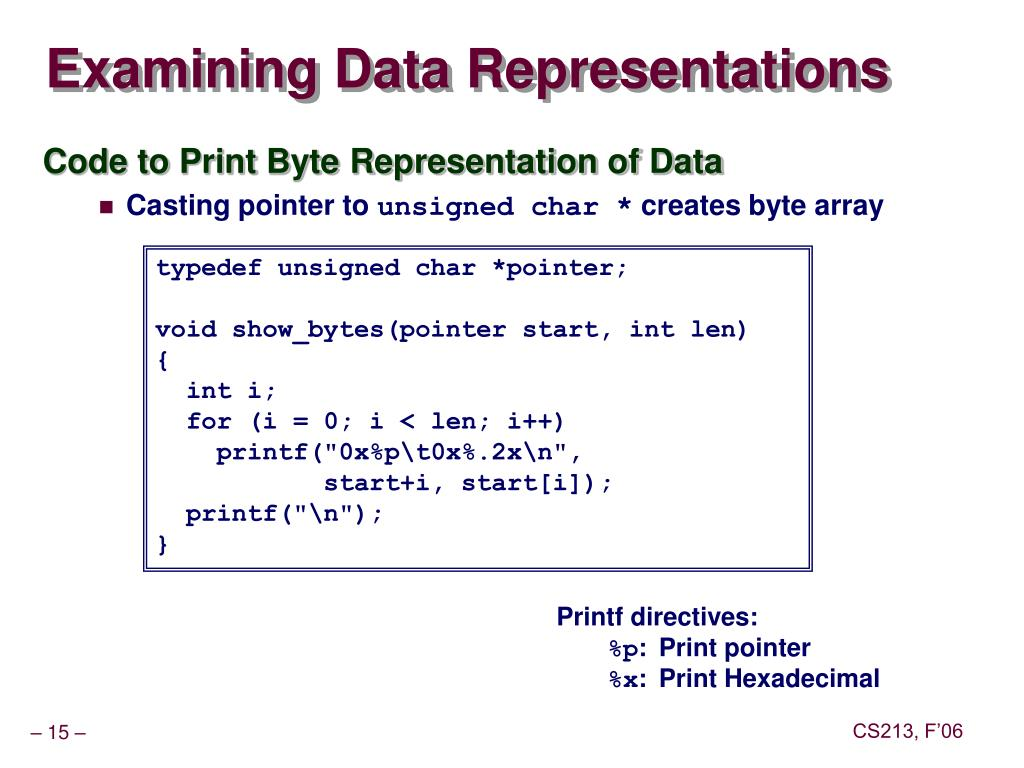 Examining Data Representations
