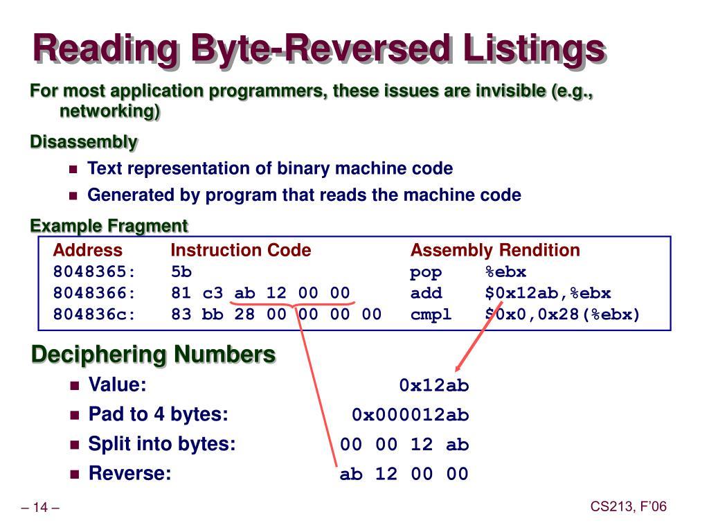 Reading Byte-Reversed Listings