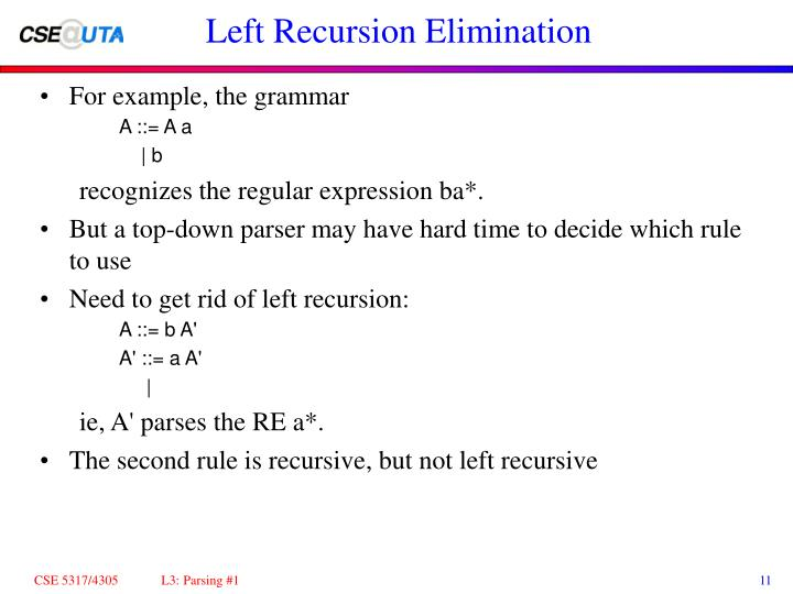 Left Recursion Elimination