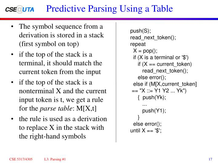 Predictive Parsing Using a Table