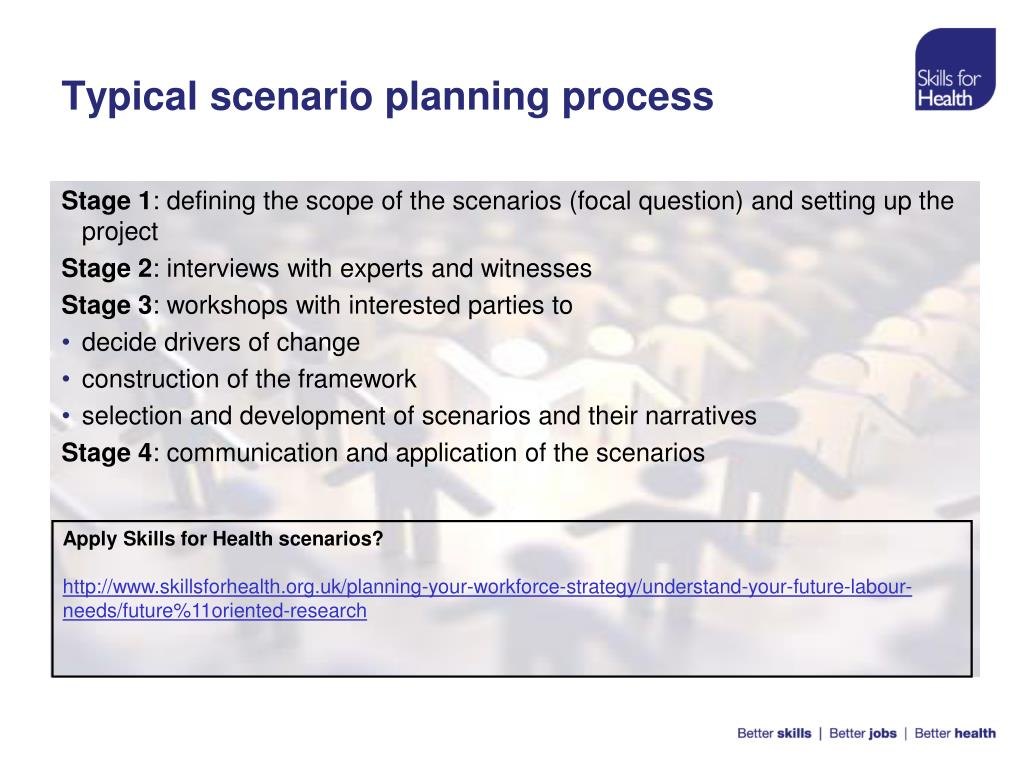 Typical scenario planning process