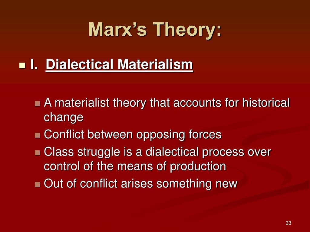 Marx's Theory: