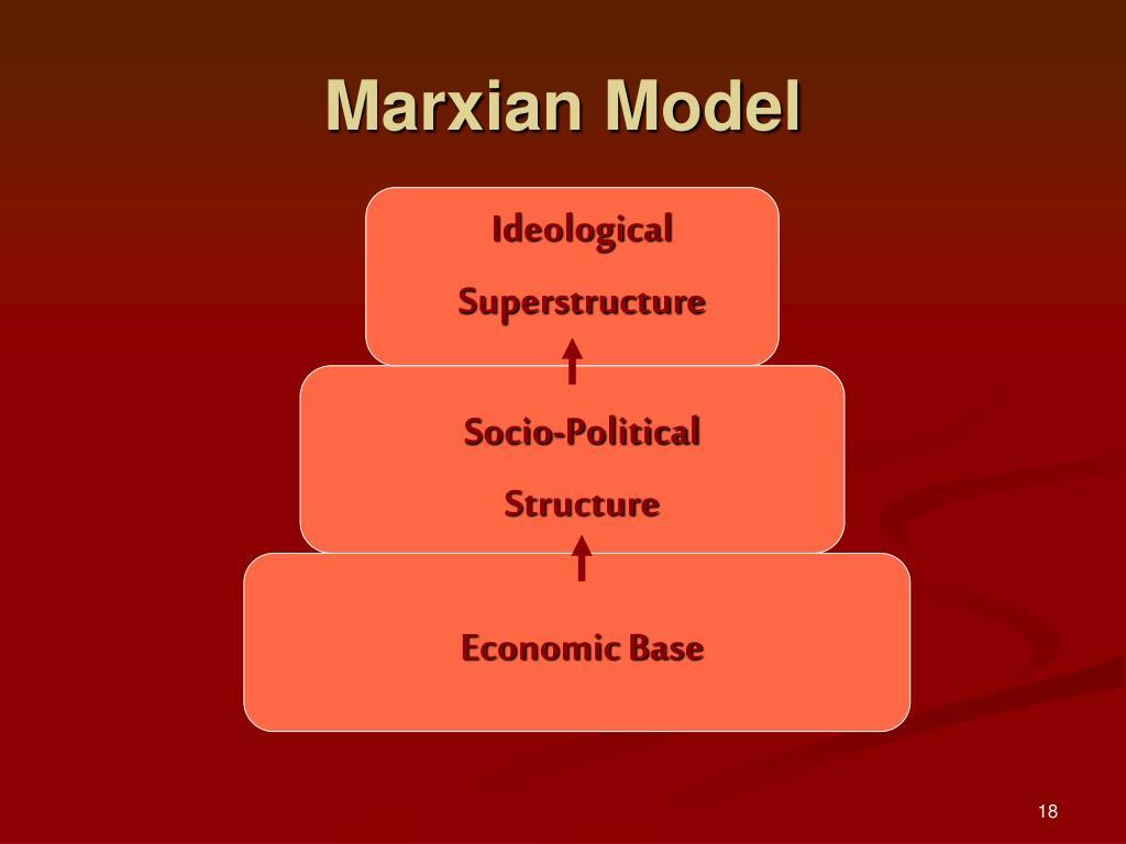 Marxian Model