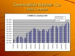 commodities review cu past 3 months