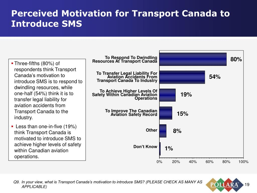 Perceived Motivation for Transport Canada to Introduce SMS